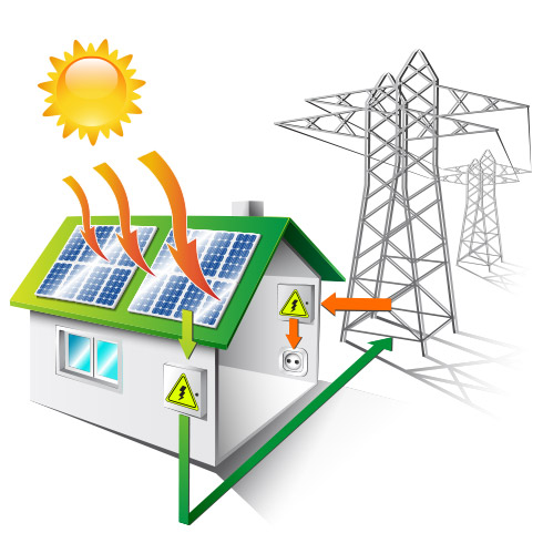 Solar panel questions answered